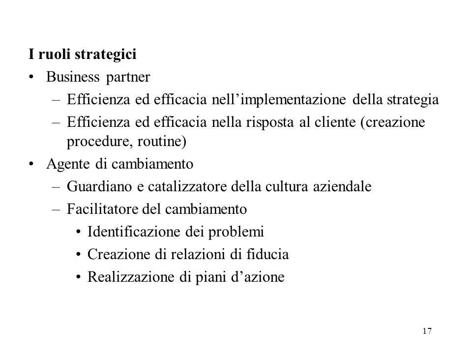 17 I ruoli strategici Business partner –Efficienza ed efficacia nell'implementazione della strategia –Efficienza ed efficacia nella risposta al client