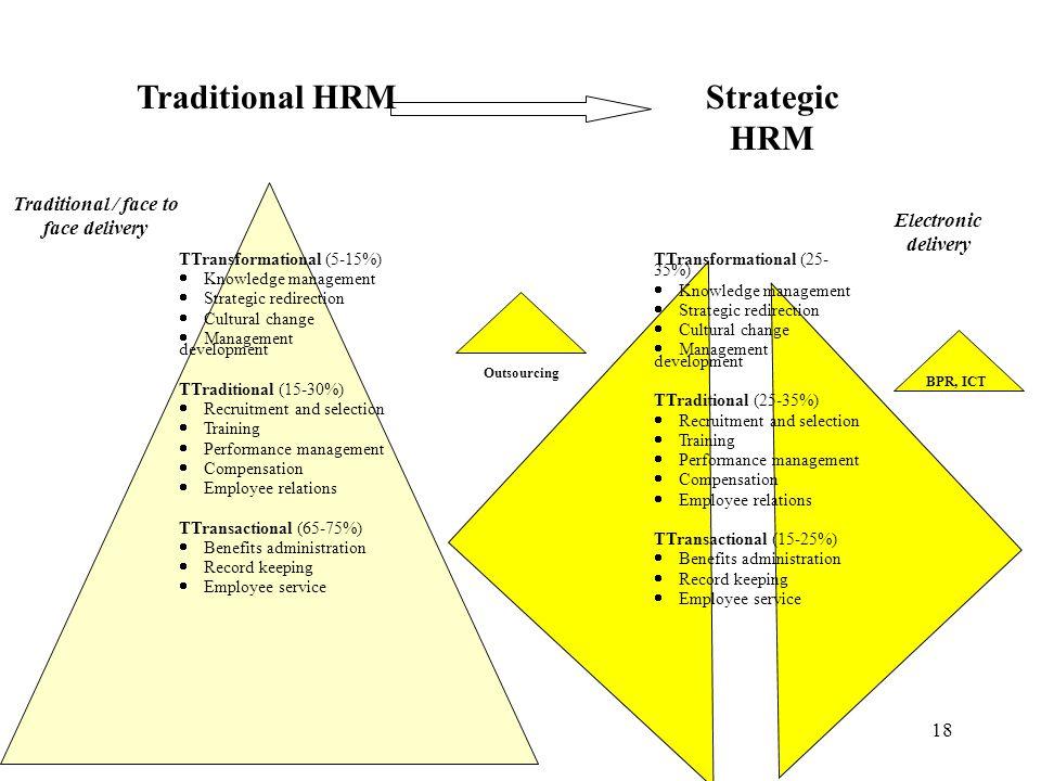 18 TTransformational (5-15%)  Knowledge management  Strategic redirection  Cultural change  Management development TTraditional (15-30%)  Recruit