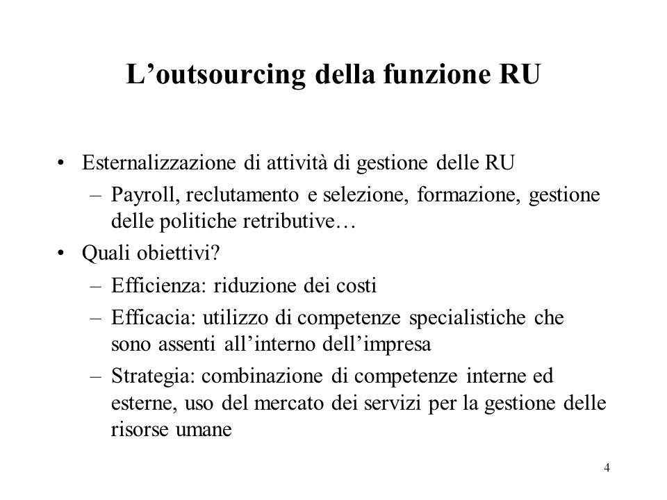 4 L'outsourcing della funzione RU Esternalizzazione di attività di gestione delle RU –Payroll, reclutamento e selezione, formazione, gestione delle po