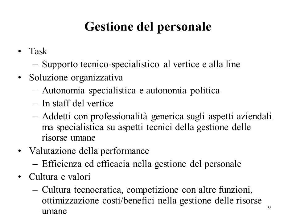 9 Gestione del personale Task –Supporto tecnico-specialistico al vertice e alla line Soluzione organizzativa –Autonomia specialistica e autonomia poli