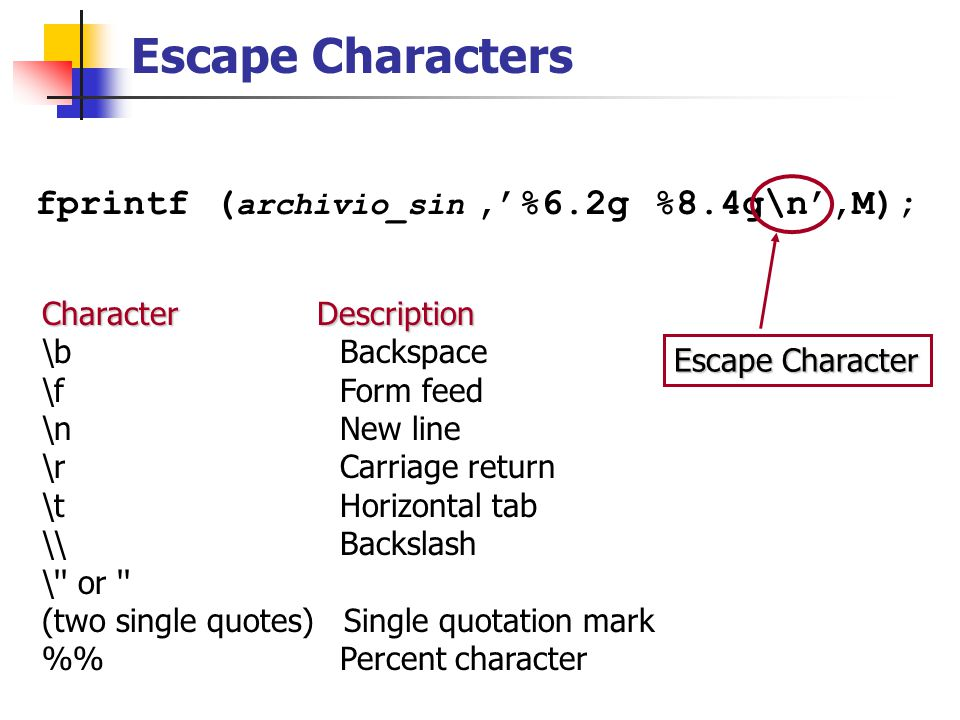 Escape Characters fprintf ( archivio_sin,'%6.2g %8.4g\n',M); Escape Character Character Description \b Backspace \f Form feed \n New line \r Carriage return \t Horizontal tab \\ Backslash \ or (two single quotes) Single quotation mark % Percent character