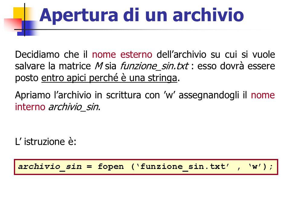 Apertura di un archivio Decidiamo che il nome esterno dell'archivio su cui si vuole salvare la matrice M sia funzione_sin.txt : esso dovrà essere post