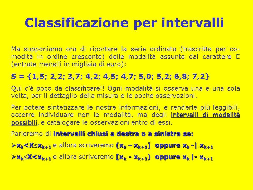 Classificazione per intervalli Ma supponiamo ora di riportare la serie ordinata (trascritta per co- modità in ordine crescente) delle modalità assunte dal carattere E (entrate mensili in migliaia di euro): S = {1,5; 2,2; 3,7; 4,2; 4,5; 4,7; 5,0; 5,2; 6,8; 7,2} Qui c'è poco da classificare!.