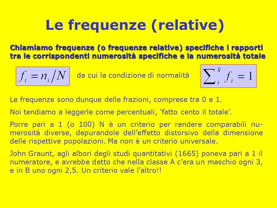 Le frequenze (relative) Chiamiamo frequenze (o frequenze relative) specifiche i rapporti tra le corrispondenti numerosità specifiche e la numerosità totale da cui la condizione di normalità Le frequenze sono dunque delle frazioni, comprese tra 0 e 1.