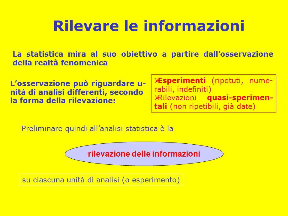 Rilevare le informazioni La statistica mira al suo obiettivo a partire dall'osservazione della realtà fenomenica L'osservazione può riguardare u- nità di analisi differenti, secondo la forma della rilevazione:  Esperimenti (ripetuti, nume- rabili, indefiniti)  Rilevazioni quasi-sperimen- tali (non ripetibili, già date) Preliminare quindi all'analisi statistica è la rilevazione delle informazioni su ciascuna unità di analisi (o esperimento)