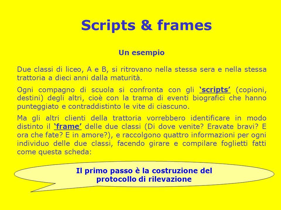 Scripts & frames Un esempio Due classi di liceo, A e B, si ritrovano nella stessa sera e nella stessa trattoria a dieci anni dalla maturità.