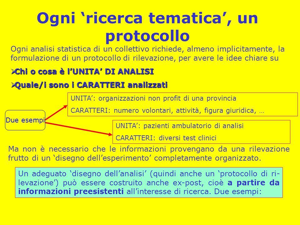 Ogni 'ricerca tematica', un protocollo Ogni analisi statistica di un collettivo richiede, almeno implicitamente, la formulazione di un protocollo di rilevazione, per avere le idee chiare su  Chi o cosa è l'UNITA' DI ANALISI  Quale/i sono i CARATTERI analizzati UNITA': organizzazioni non profit di una provincia CARATTERI: numero volontari, attività, figura giuridica, … UNITA': pazienti ambulatorio di analisi CARATTERI: diversi test clinici Ma non è necessario che le informazioni provengano da una rilevazione frutto di un 'disegno dell'esperimento' completamente organizzato.
