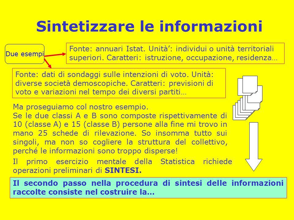 Sintetizzare le informazioni Ma proseguiamo col nostro esempio.