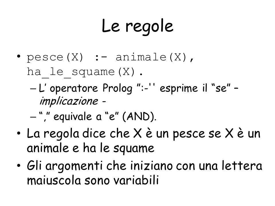 Le regole pesce(X) :- animale(X), ha_le_squame(X).