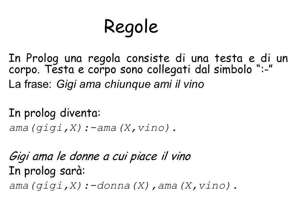 Regole In Prolog una regola consiste di una testa e di un corpo.