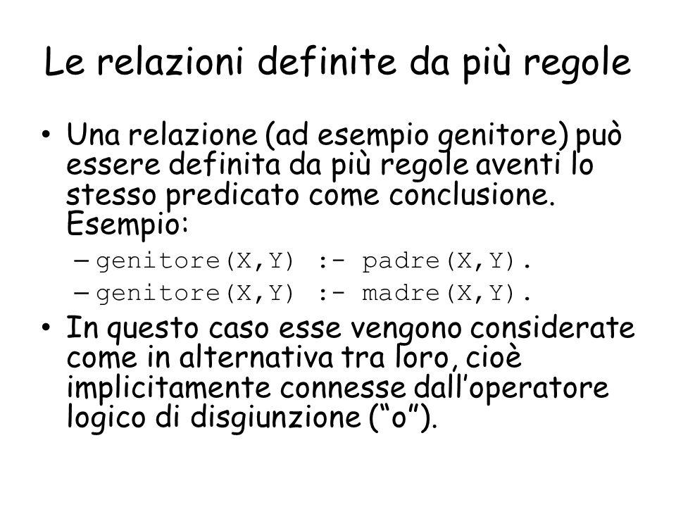 Le relazioni definite da più regole Una relazione (ad esempio genitore) può essere definita da più regole aventi lo stesso predicato come conclusione.