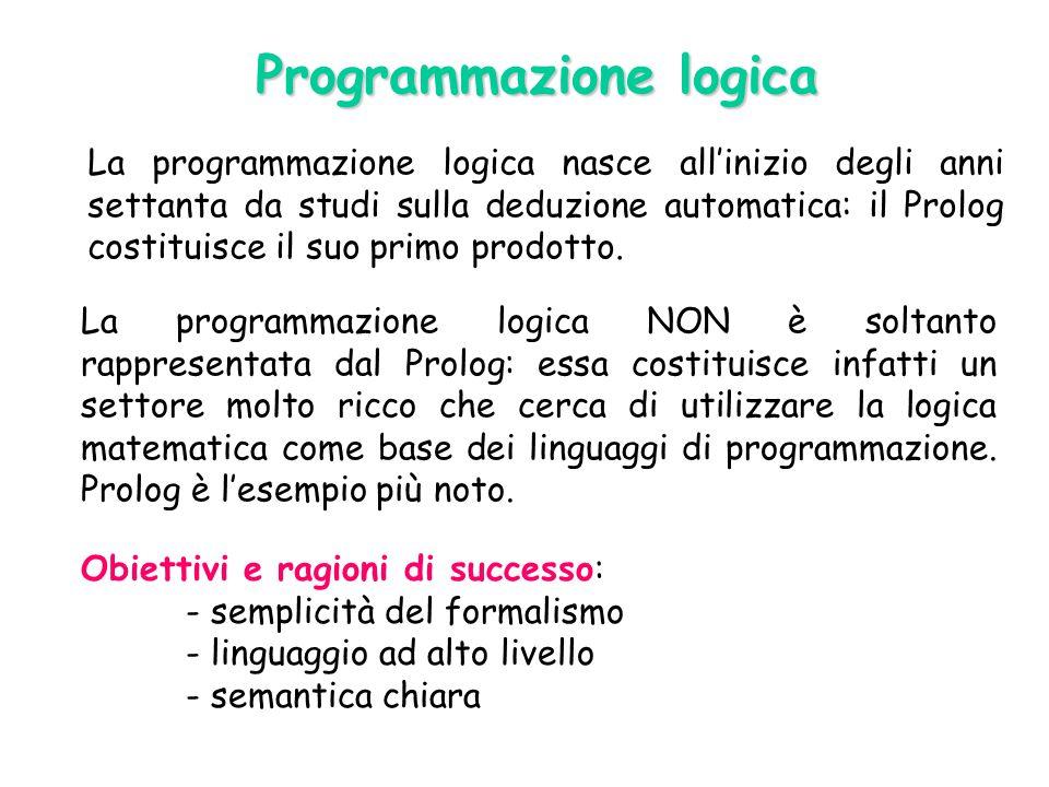 Programmazione logica La programmazione logica nasce all'inizio degli anni settanta da studi sulla deduzione automatica: il Prolog costituisce il suo primo prodotto.