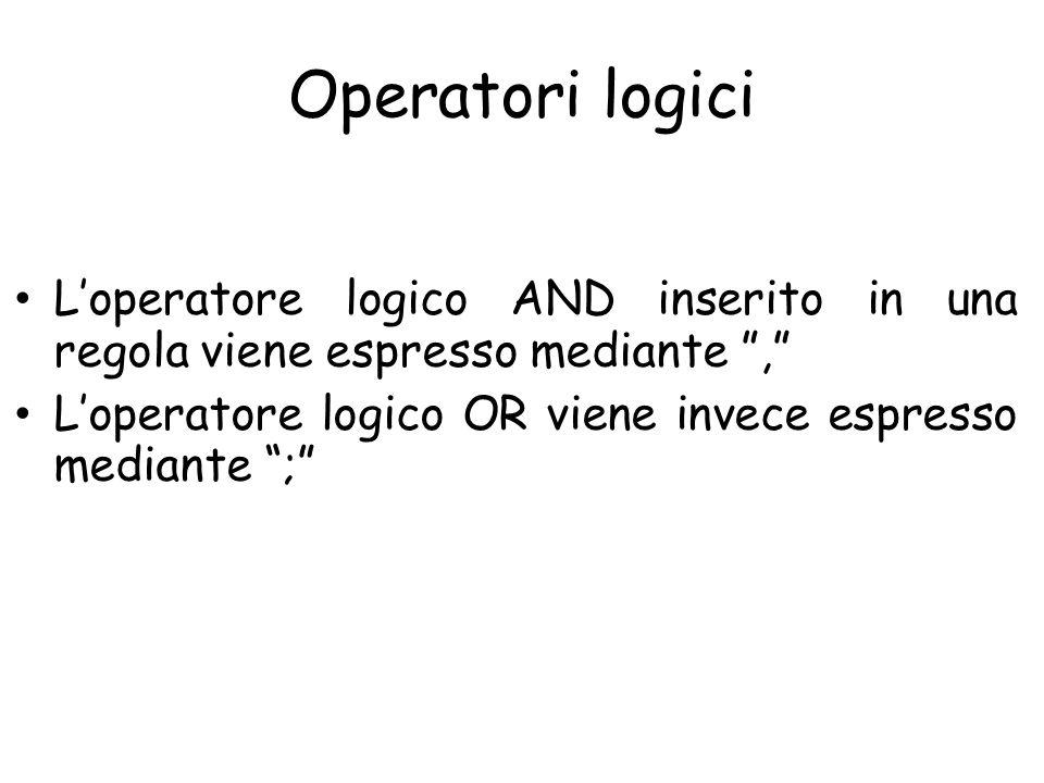 Operatori logici L'operatore logico AND inserito in una regola viene espresso mediante , L'operatore logico OR viene invece espresso mediante ;