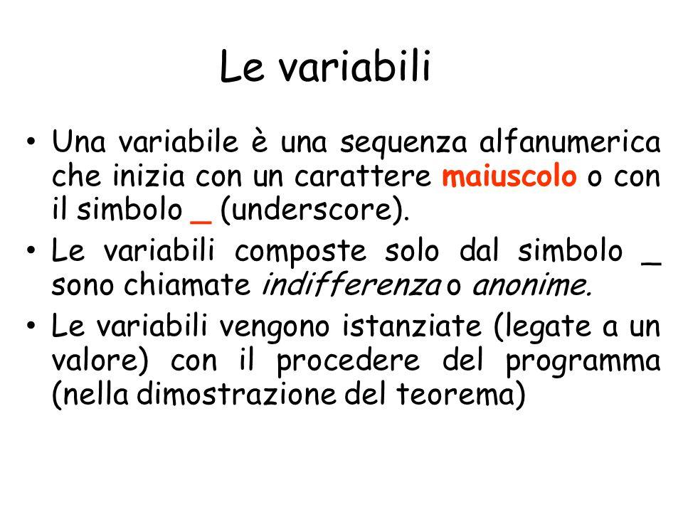 Le variabili Una variabile è una sequenza alfanumerica che inizia con un carattere maiuscolo o con il simbolo _ (underscore).