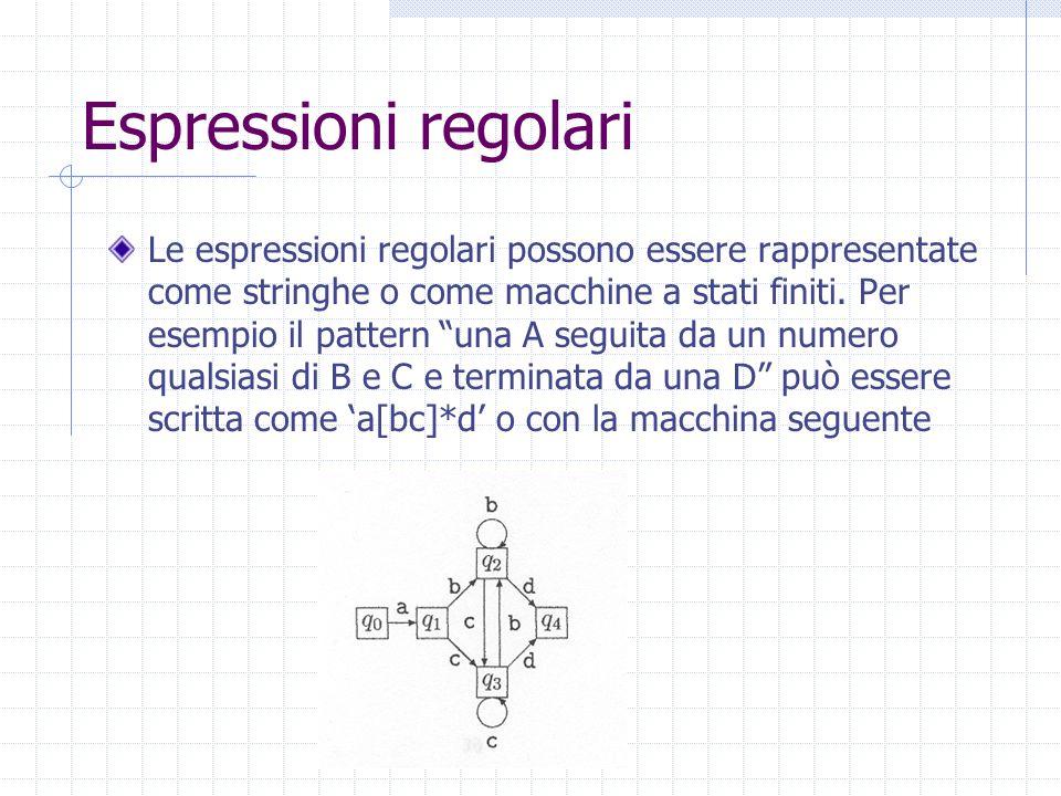 Espressioni regolari Le espressioni regolari possono essere rappresentate come stringhe o come macchine a stati finiti.