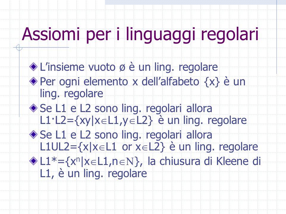 Assiomi per i linguaggi regolari L'insieme vuoto ø è un ling.