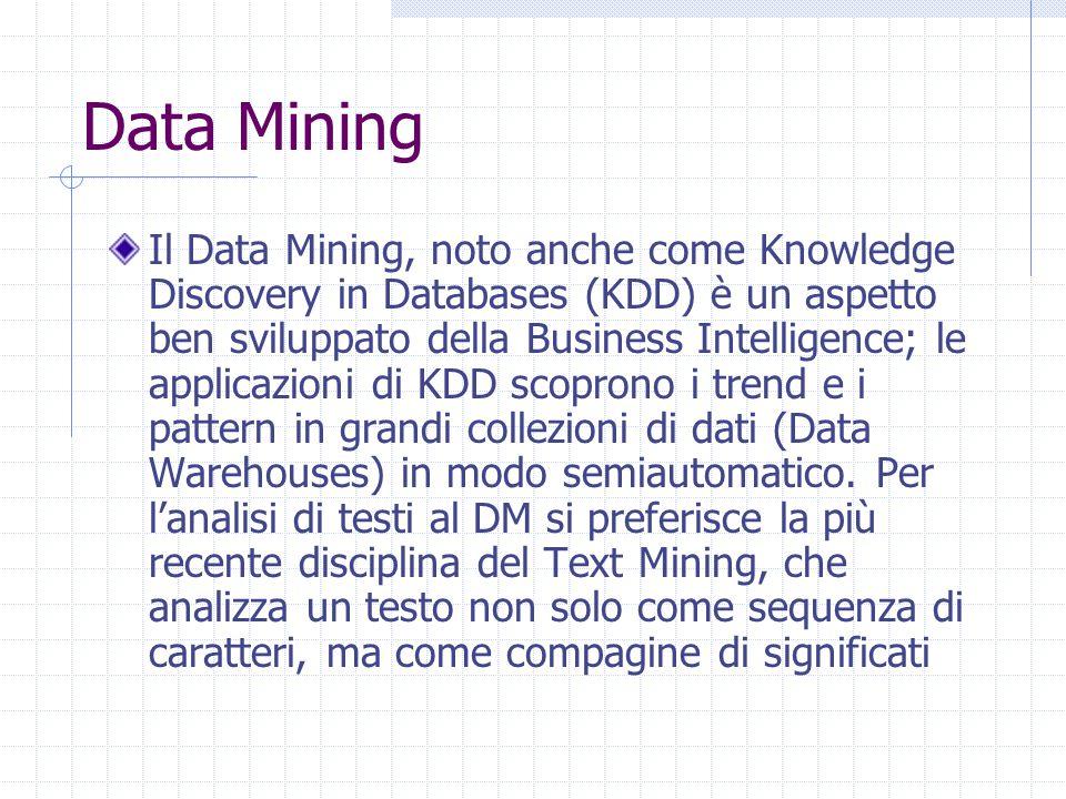 Active Summaries I sistemi di Business Intelligence spesso riorganizzano i database inserendovi metadati che sono utilizzati per generare indici multidimensionali.