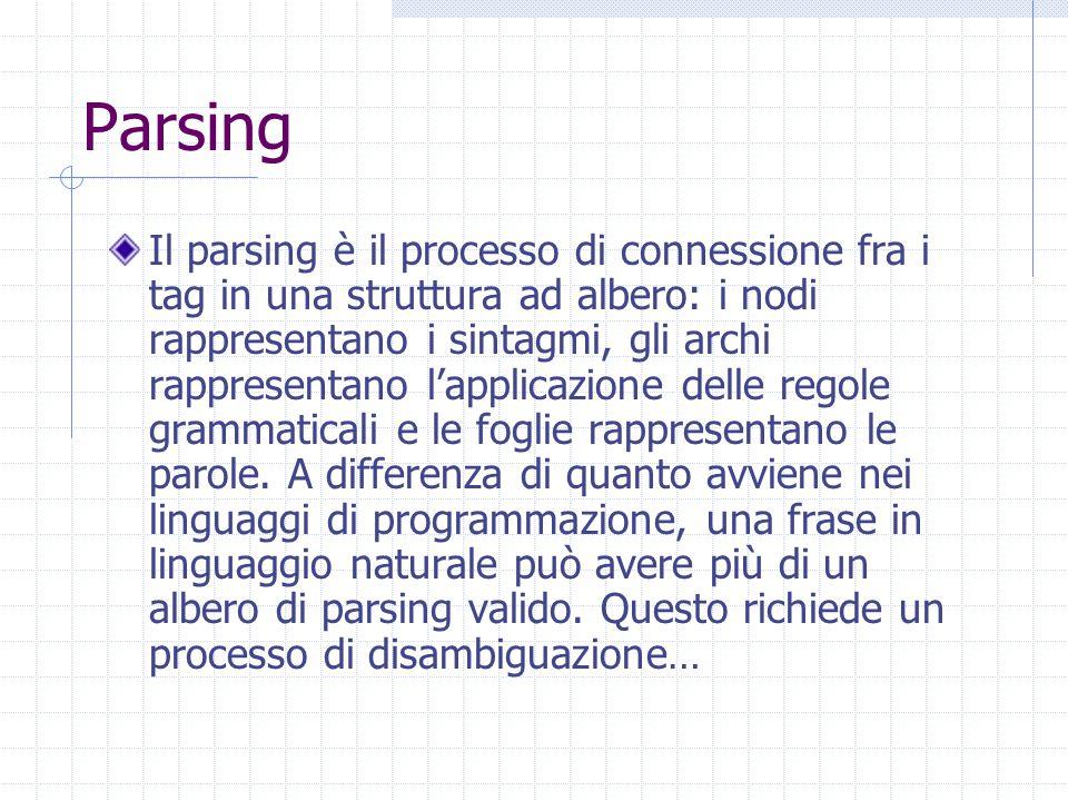 Parsing Il parsing è il processo di connessione fra i tag in una struttura ad albero: i nodi rappresentano i sintagmi, gli archi rappresentano l'applicazione delle regole grammaticali e le foglie rappresentano le parole.