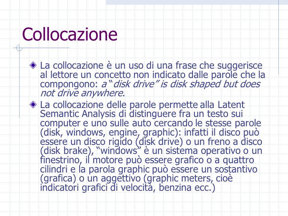 Collocazione La collocazione è un uso di una frase che suggerisce al lettore un concetto non indicato dalle parole che la compongono: a disk drive is disk shaped but does not drive anywhere.