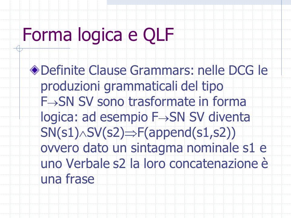 Forma logica e QLF Definite Clause Grammars: nelle DCG le produzioni grammaticali del tipo F  SN SV sono trasformate in forma logica: ad esempio F  SN SV diventa SN(s1)  SV(s2)  F(append(s1,s2)) ovvero dato un sintagma nominale s1 e uno Verbale s2 la loro concatenazione è una frase