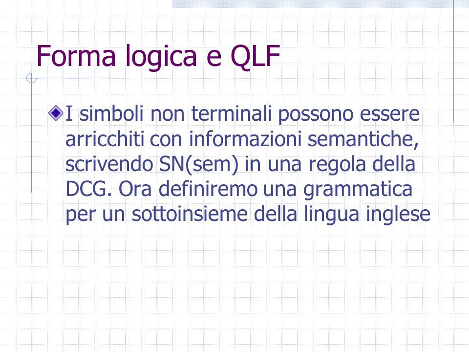 Forma logica e QLF I simboli non terminali possono essere arricchiti con informazioni semantiche, scrivendo SN(sem) in una regola della DCG. Ora defin
