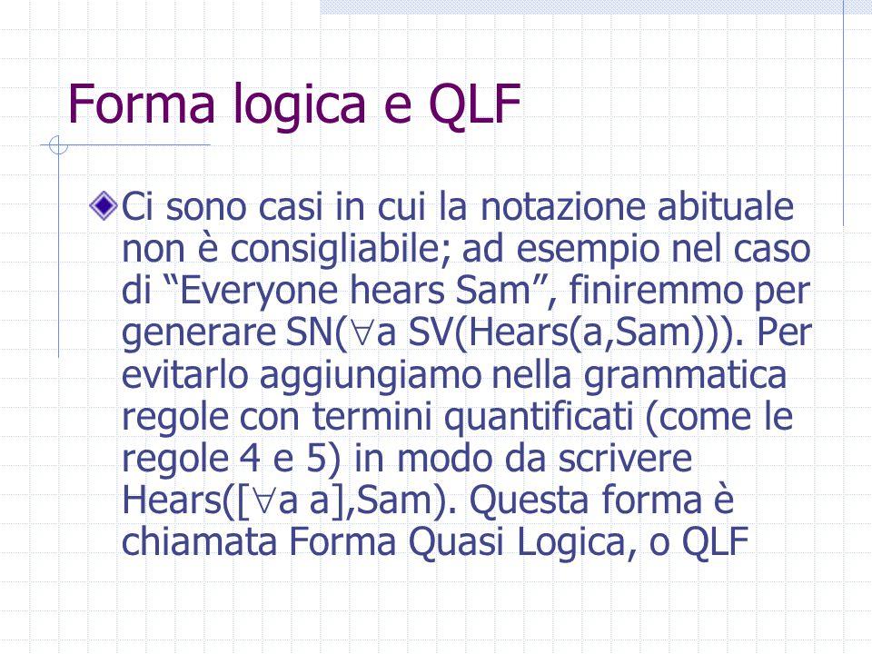 """Forma logica e QLF Ci sono casi in cui la notazione abituale non è consigliabile; ad esempio nel caso di """"Everyone hears Sam"""", finiremmo per generare"""
