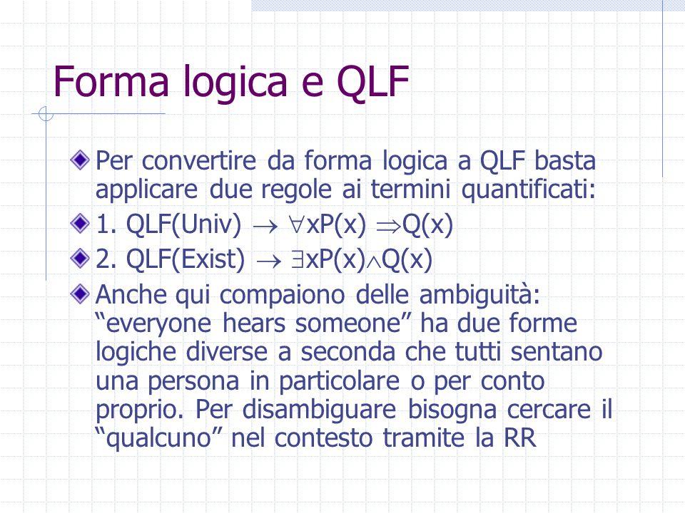 Forma logica e QLF Per convertire da forma logica a QLF basta applicare due regole ai termini quantificati: 1.