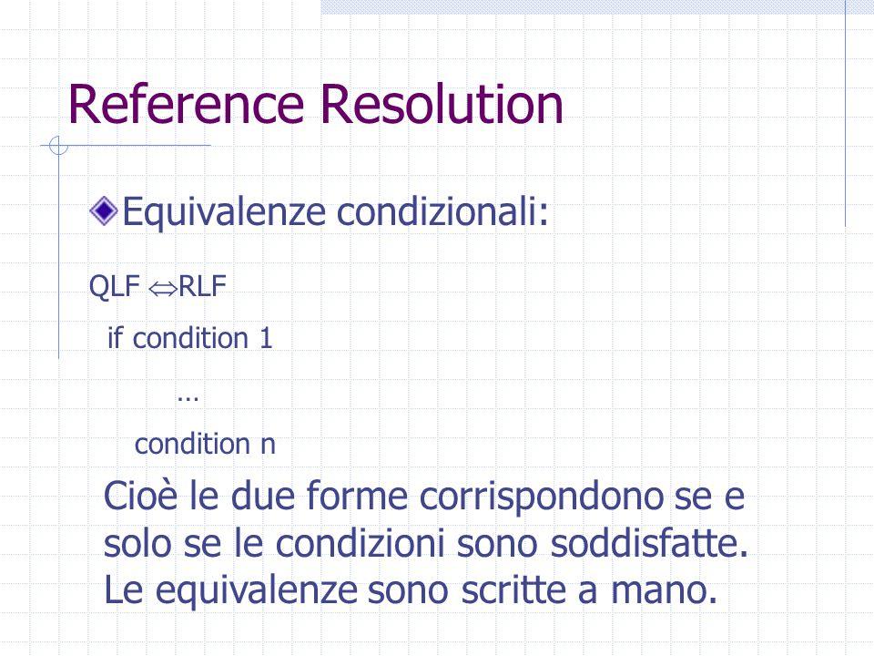 Reference Resolution Equivalenze condizionali: Cioè le due forme corrispondono se e solo se le condizioni sono soddisfatte. Le equivalenze sono scritt