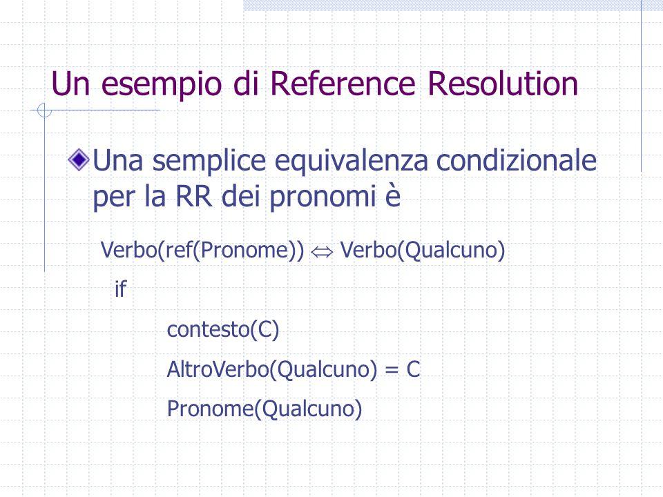 Un esempio di Reference Resolution Una semplice equivalenza condizionale per la RR dei pronomi è Verbo(ref(Pronome))  Verbo(Qualcuno) if contesto(C) AltroVerbo(Qualcuno) = C Pronome(Qualcuno)