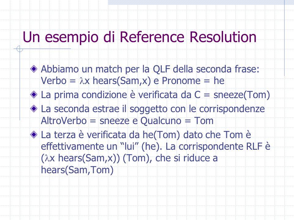 Un esempio di Reference Resolution Abbiamo un match per la QLF della seconda frase: Verbo = x hears(Sam,x) e Pronome = he La prima condizione è verificata da C = sneeze(Tom) La seconda estrae il soggetto con le corrispondenze AltroVerbo = sneeze e Qualcuno = Tom La terza è verificata da he(Tom) dato che Tom è effettivamente un lui (he).