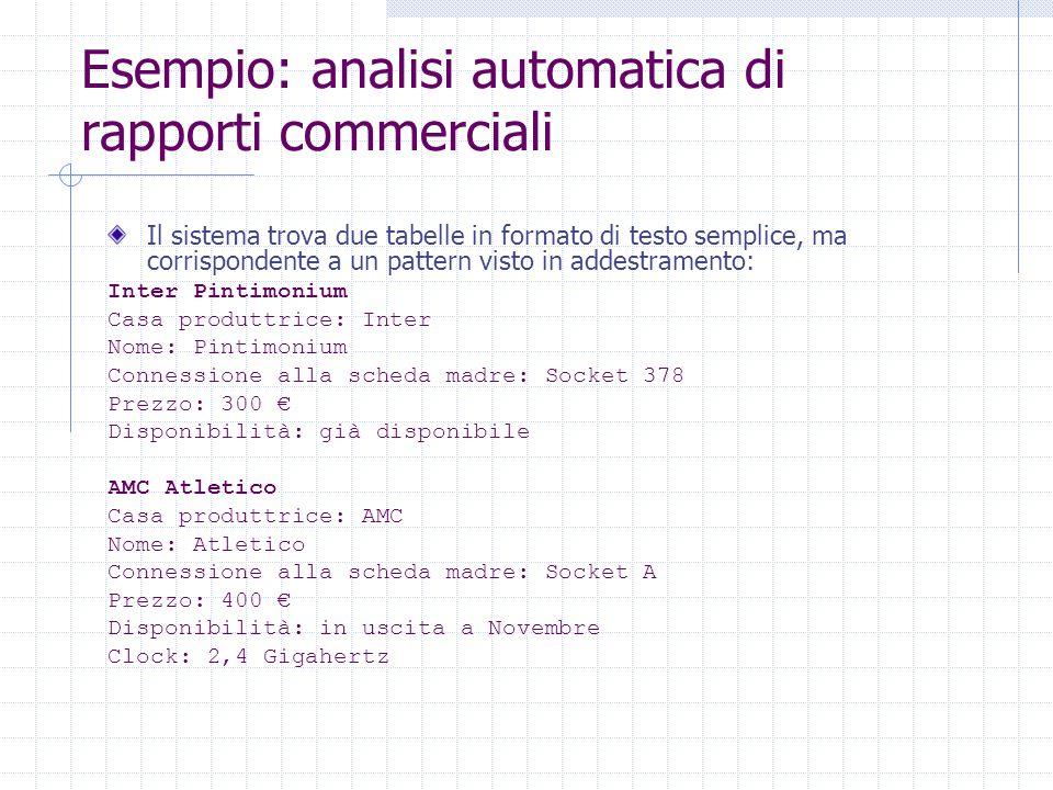 Esempio: analisi automatica di rapporti commerciali Il sistema trova due tabelle in formato di testo semplice, ma corrispondente a un pattern visto in