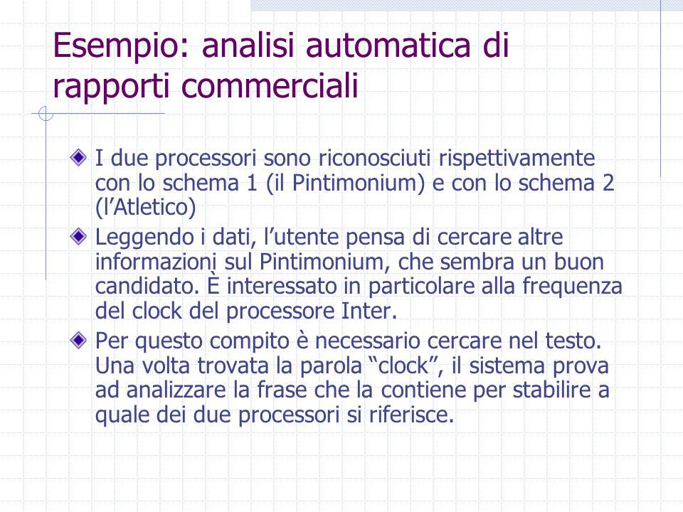 Esempio: analisi automatica di rapporti commerciali I due processori sono riconosciuti rispettivamente con lo schema 1 (il Pintimonium) e con lo schem