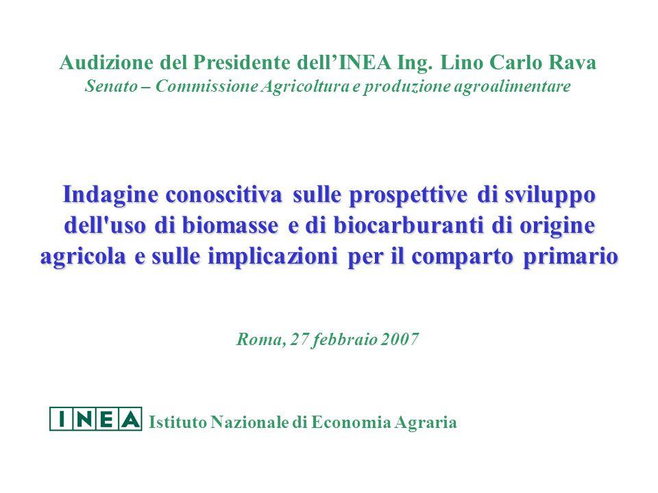 Indagine conoscitiva sulle prospettive di sviluppo dell uso di biomasse e di biocarburanti di origine agricola e sulle implicazioni per il comparto primario Audizione del Presidente dell'INEA Ing.