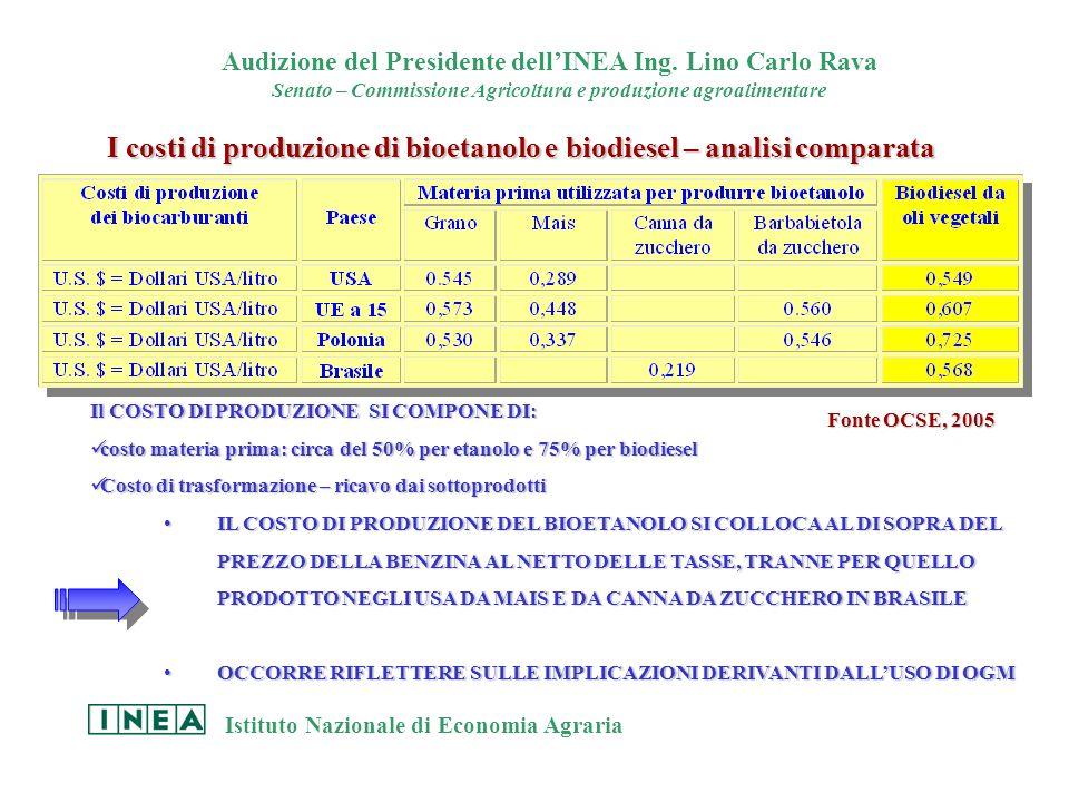 I costi di produzione di bioetanolo e biodiesel – analisi comparata Audizione del Presidente dell'INEA Ing.
