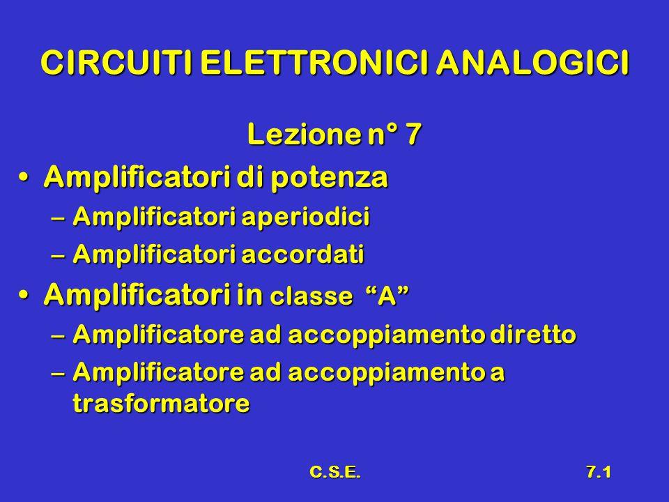 C.S.E.7.1 CIRCUITI ELETTRONICI ANALOGICI Lezione n° 7 Amplificatori di potenzaAmplificatori di potenza –Amplificatori aperiodici –Amplificatori accordati Amplificatori in classe A Amplificatori in classe A –Amplificatore ad accoppiamento diretto –Amplificatore ad accoppiamento a trasformatore