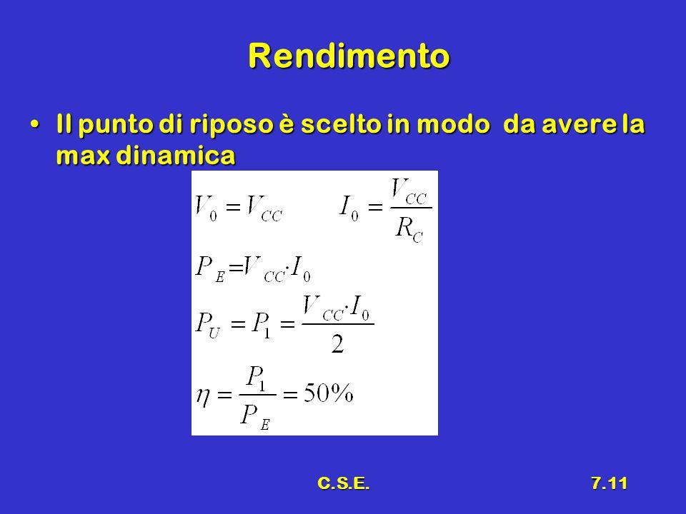C.S.E.7.11 Rendimento Il punto di riposo è scelto in modo da avere la max dinamicaIl punto di riposo è scelto in modo da avere la max dinamica