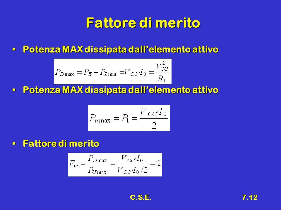 C.S.E.7.12 Fattore di merito Potenza MAX dissipata dall'elemento attivoPotenza MAX dissipata dall'elemento attivo Fattore di meritoFattore di merito