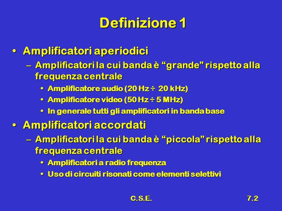 C.S.E.7.2 Definizione 1 Amplificatori aperiodiciAmplificatori aperiodici –Amplificatori la cui banda è grande rispetto alla frequenza centrale Amplificatore audio (20 Hz ÷ 20 kHz)Amplificatore audio (20 Hz ÷ 20 kHz) Amplificatore video (50 Hz ÷ 5 MHz)Amplificatore video (50 Hz ÷ 5 MHz) In generale tutti gli amplificatori in banda baseIn generale tutti gli amplificatori in banda base Amplificatori accordatiAmplificatori accordati –Amplificatori la cui banda è piccola rispetto alla frequenza centrale Amplificatori a radio frequenzaAmplificatori a radio frequenza Uso di circuiti risonati come elementi selettiviUso di circuiti risonati come elementi selettivi