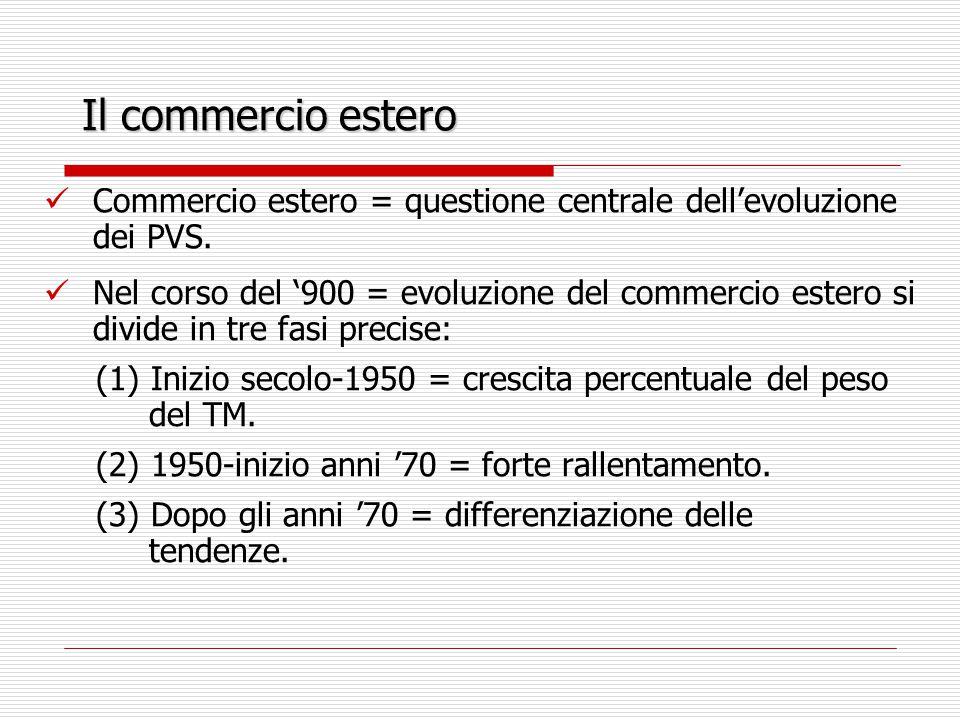 Commercio estero = questione centrale dell'evoluzione dei PVS.