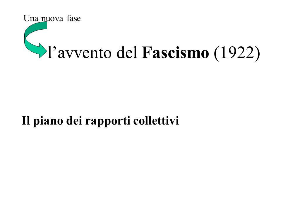 l'avvento del Fascismo (1922) Il piano dei rapporti collettivi Una nuova fase