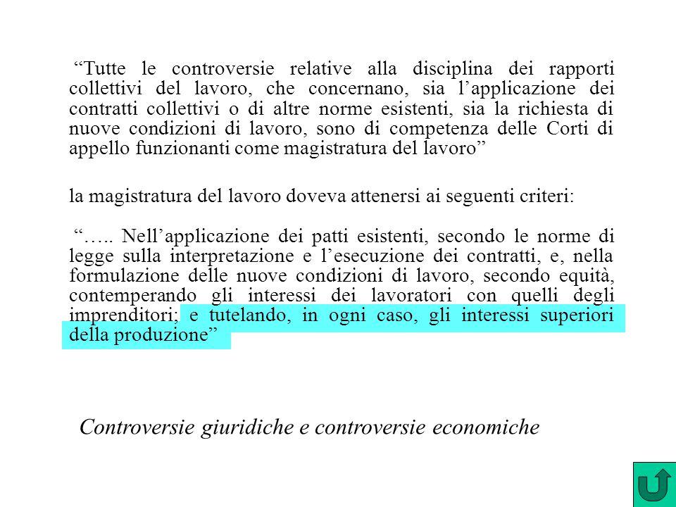 """la magistratura del lavoro doveva attenersi ai seguenti criteri: """"….. Nell'applicazione dei patti esistenti, secondo le norme di legge sulla interpret"""