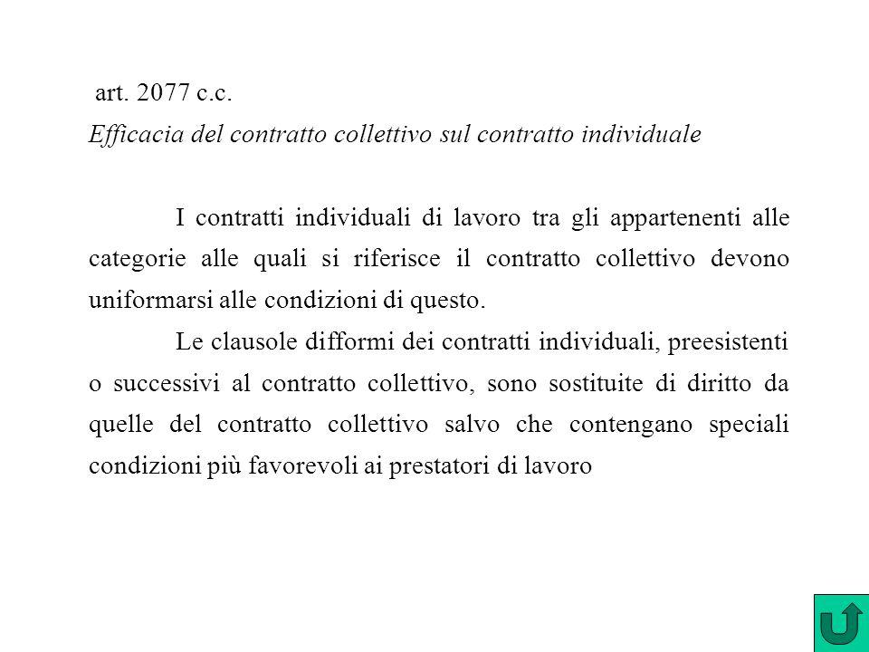 art. 2077 c.c. Efficacia del contratto collettivo sul contratto individuale I contratti individuali di lavoro tra gli appartenenti alle categorie alle