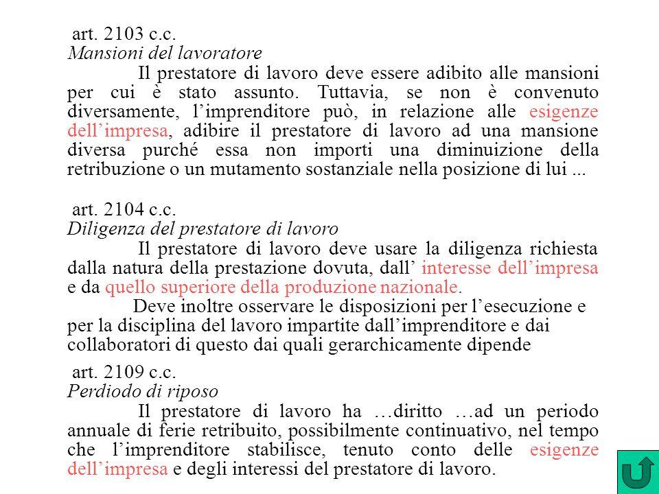 art. 2104 c.c. Diligenza del prestatore di lavoro Il prestatore di lavoro deve usare la diligenza richiesta dalla natura della prestazione dovuta, dal