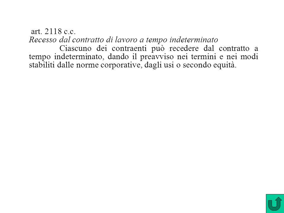 art. 2118 c.c. Recesso dal contratto di lavoro a tempo indeterminato Ciascuno dei contraenti può recedere dal contratto a tempo indeterminato, dando i