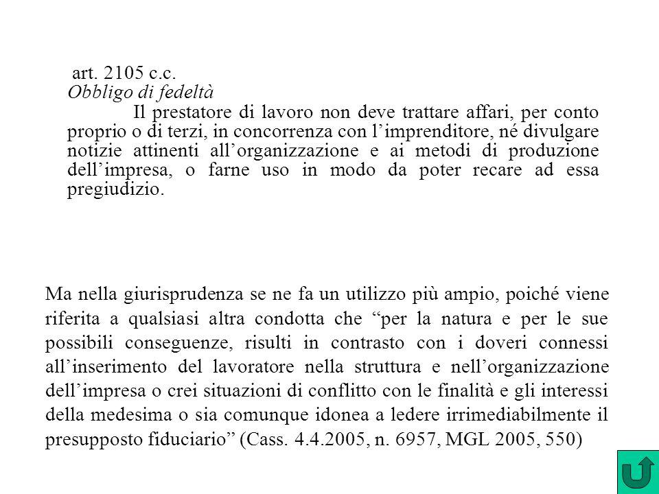 art. 2105 c.c. Obbligo di fedeltà Il prestatore di lavoro non deve trattare affari, per conto proprio o di terzi, in concorrenza con l'imprenditore, n