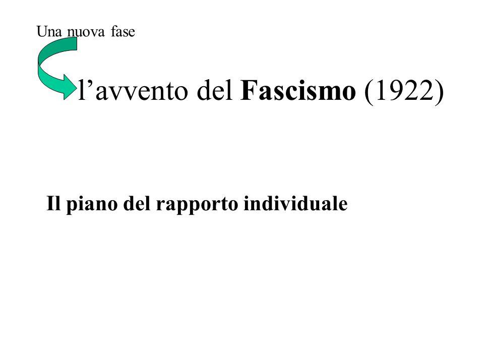 Il piano del rapporto individuale l'avvento del Fascismo (1922) Una nuova fase