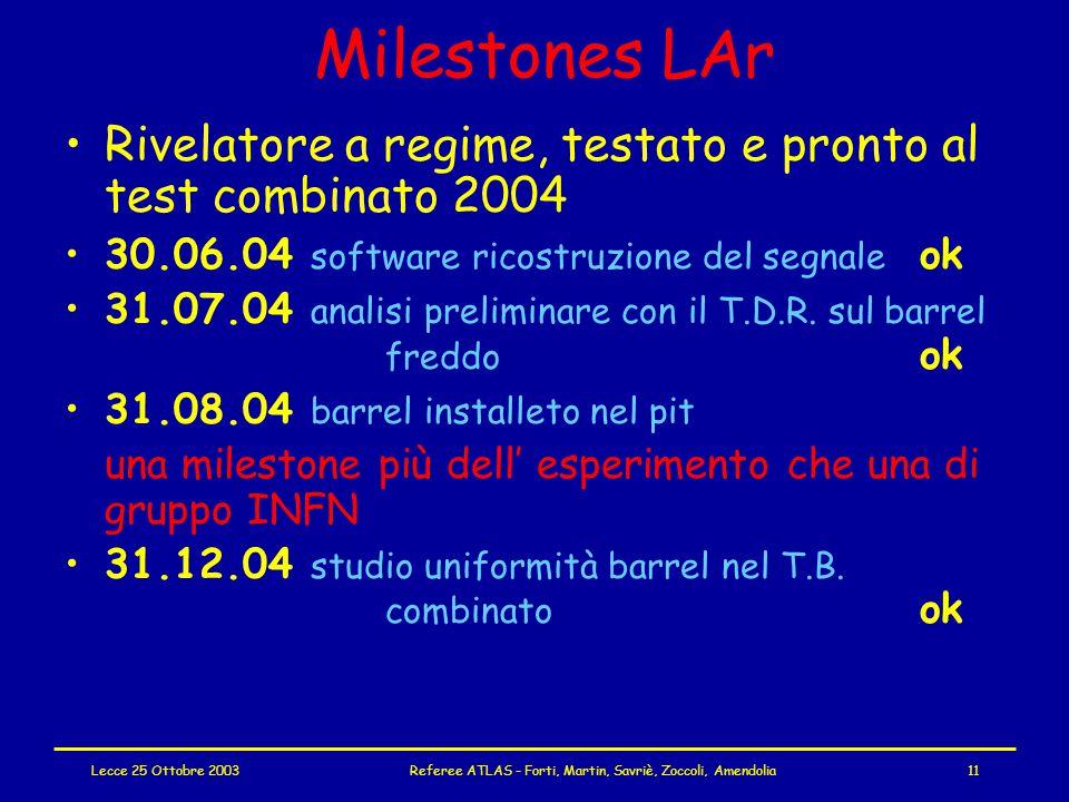 Lecce 25 Ottobre 2003Referee ATLAS - Forti, Martin, Savriè, Zoccoli, Amendolia11 Milestones LAr Rivelatore a regime, testato e pronto al test combinato 2004 30.06.04 software ricostruzione del segnale ok 31.07.04 analisi preliminare con il T.D.R.