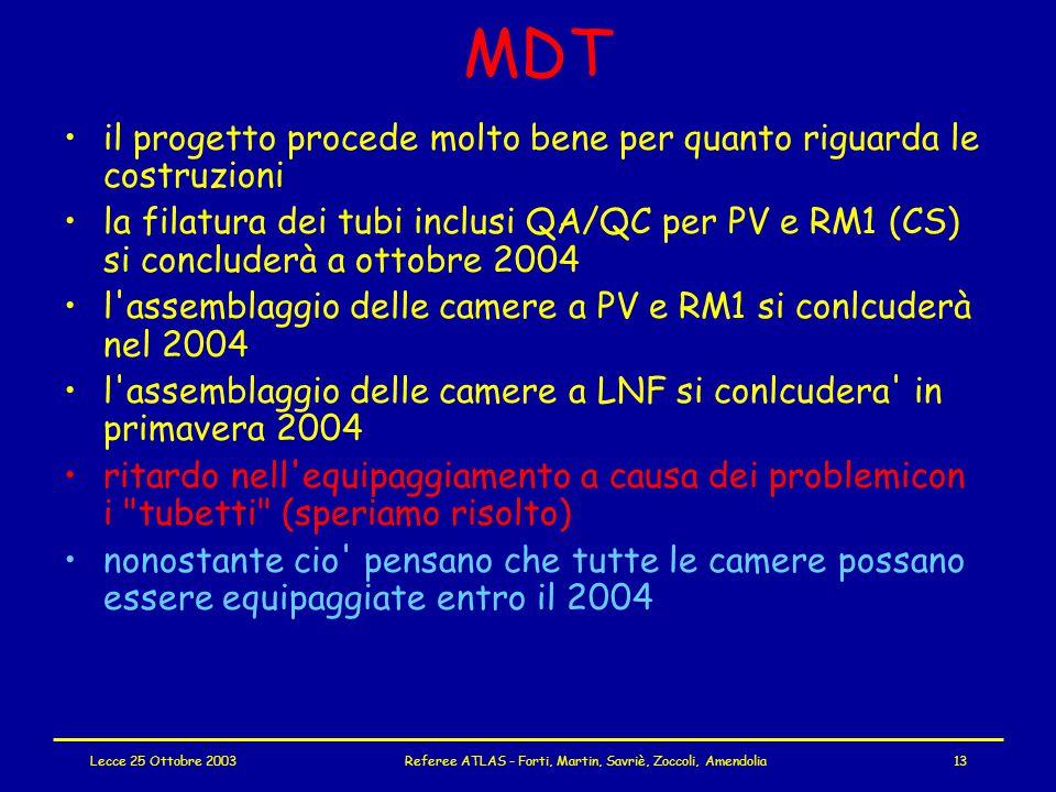Lecce 25 Ottobre 2003Referee ATLAS - Forti, Martin, Savriè, Zoccoli, Amendolia13 MDT il progetto procede molto bene per quanto riguarda le costruzioni la filatura dei tubi inclusi QA/QC per PV e RM1 (CS) si concluderà a ottobre 2004 l assemblaggio delle camere a PV e RM1 si conlcuderà nel 2004 l assemblaggio delle camere a LNF si conlcudera in primavera 2004 ritardo nell equipaggiamento a causa dei problemicon i tubetti (speriamo risolto) nonostante cio pensano che tutte le camere possano essere equipaggiate entro il 2004
