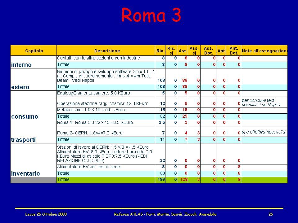 Lecce 25 Ottobre 2003Referee ATLAS - Forti, Martin, Savriè, Zoccoli, Amendolia26 Roma 3