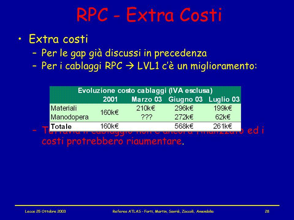 Lecce 25 Ottobre 2003Referee ATLAS - Forti, Martin, Savriè, Zoccoli, Amendolia28 RPC - Extra Costi Extra costi –Per le gap già discussi in precedenza –Per i cablaggi RPC  LVL1 c'è un miglioramento: –Tuttavia il cablaggio non è ancora finalizzato ed i costi protrebbero riaumentare.